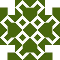 gravatar for saidivyasri7777
