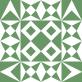 gravatar for anjali.gopal91