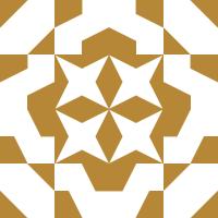 gravatar for adi.singh932