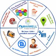 maxwellsoft