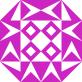 gravatar for tprathamesh21