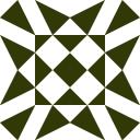 Malintzin's gravatar image