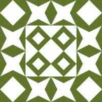 gravatar for ankit4035hinsu