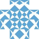 Annasor's gravatar image