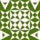 gravatar for firoz.imtech