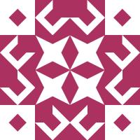 gravatar for shaik ismail