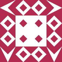 gravatar for Subinoy Biswas