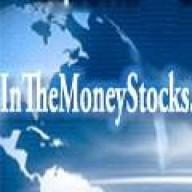 inthemoneystocks