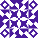 ciskoh's gravatar image