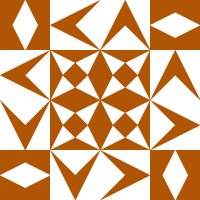 gravatar for Ishaa Mulye