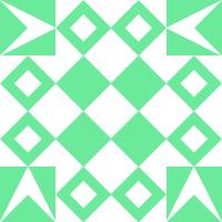 gravatar for shwethacm