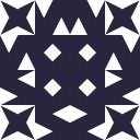 scrtysafeline123's gravatar image