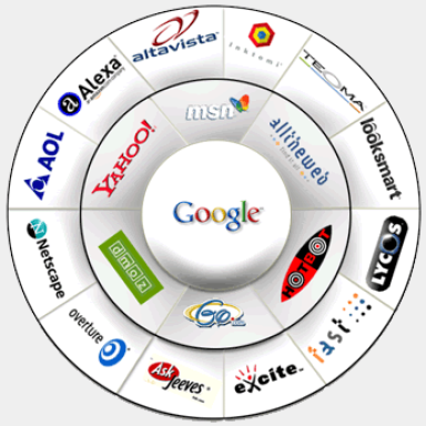 SEO Link Manager
