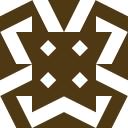 kevahn's gravatar image
