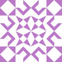 gravatar for gtsiliki@bioacademy.gr