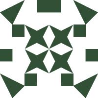 gravatar for alanchenslm