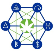 Acme Hemp Labs Team