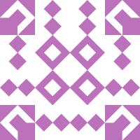 gravatar for Shatlyk Ashyralyyev