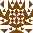 rea's gravatar image