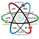 سید علی نوریان