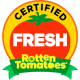 Rotten Tomatoes Average Rating