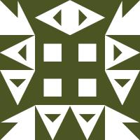 gravatar for Bwremjoe