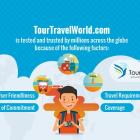 Photo of tourtravelworld