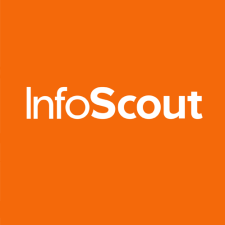 Avatar for infoscout from gravatar.com