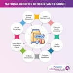 Foodresearch