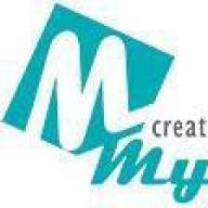MyHoardings