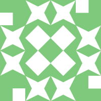 gravatar for aniketbab1