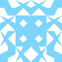 gravatar for Malik Yousef