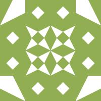 gravatar for khanriyaz9167714386