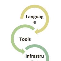 Setup Chrome in Docker – Software – Bit by Bit